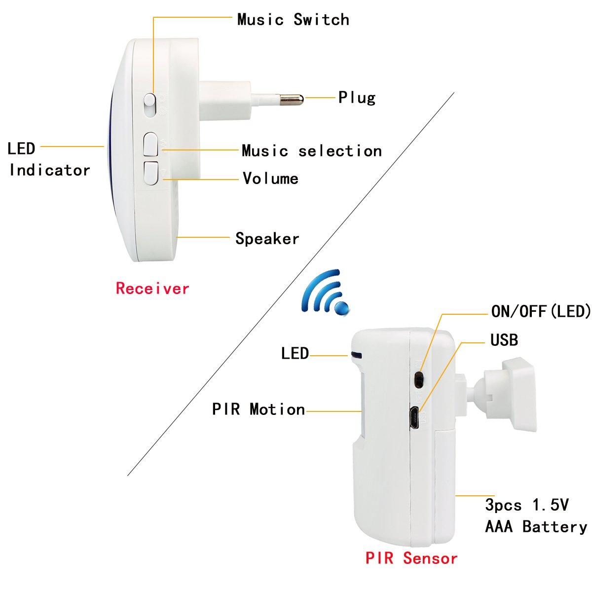 Tivdio T801 Inalámbrico Timbre de Alarma para la Puerta con Sensor de Movimiento PIR Infrarrojo Detector de Timbre del Sensor Ideal para Tiendas Mercados y ...
