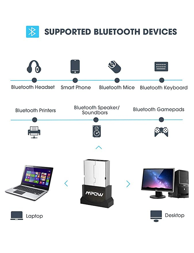 Mpow Bluetooth USB Adapter for PC, Bluetooth Dongle for Computer/Laptop  Compatible Windows 7, 8, 8 1, 10, Vista, XP to Connect Bluetooth