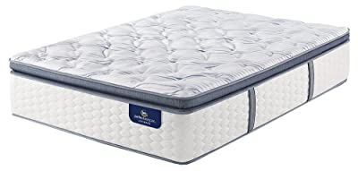 Serta Mattress Review