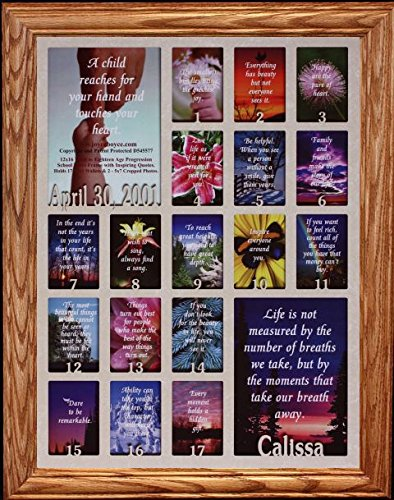 PersonalizedbyJoyceBoyce com 12x16 Personalized Jr Birth to Eighteen 1-18  Age Progression K-12 School Years Frame with Your Child's Birthdate & Name