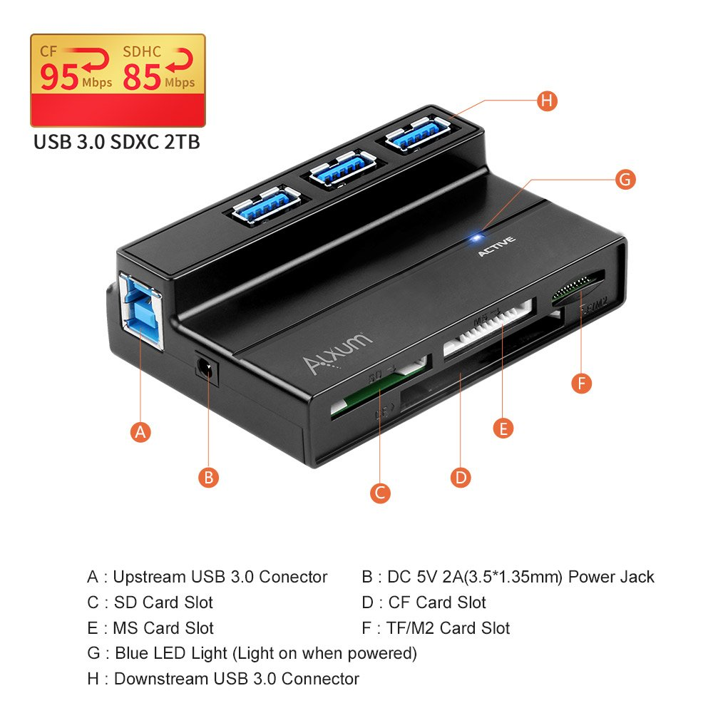 Alxum Multi-In-1 Card Reader with 3-Port USB 3.0 Hub, Memory Card Adapter support SDHC, SDXC, Micro SD, Micro SDHC (UHS-I), Micro SDXC (UHS-I) and CF/MD/MMC/M2/MS by Alxum (Image #2)