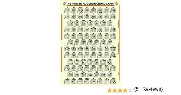 Ducks Deluxe La práctica gráfico acorde de la guitarra Y traste ...