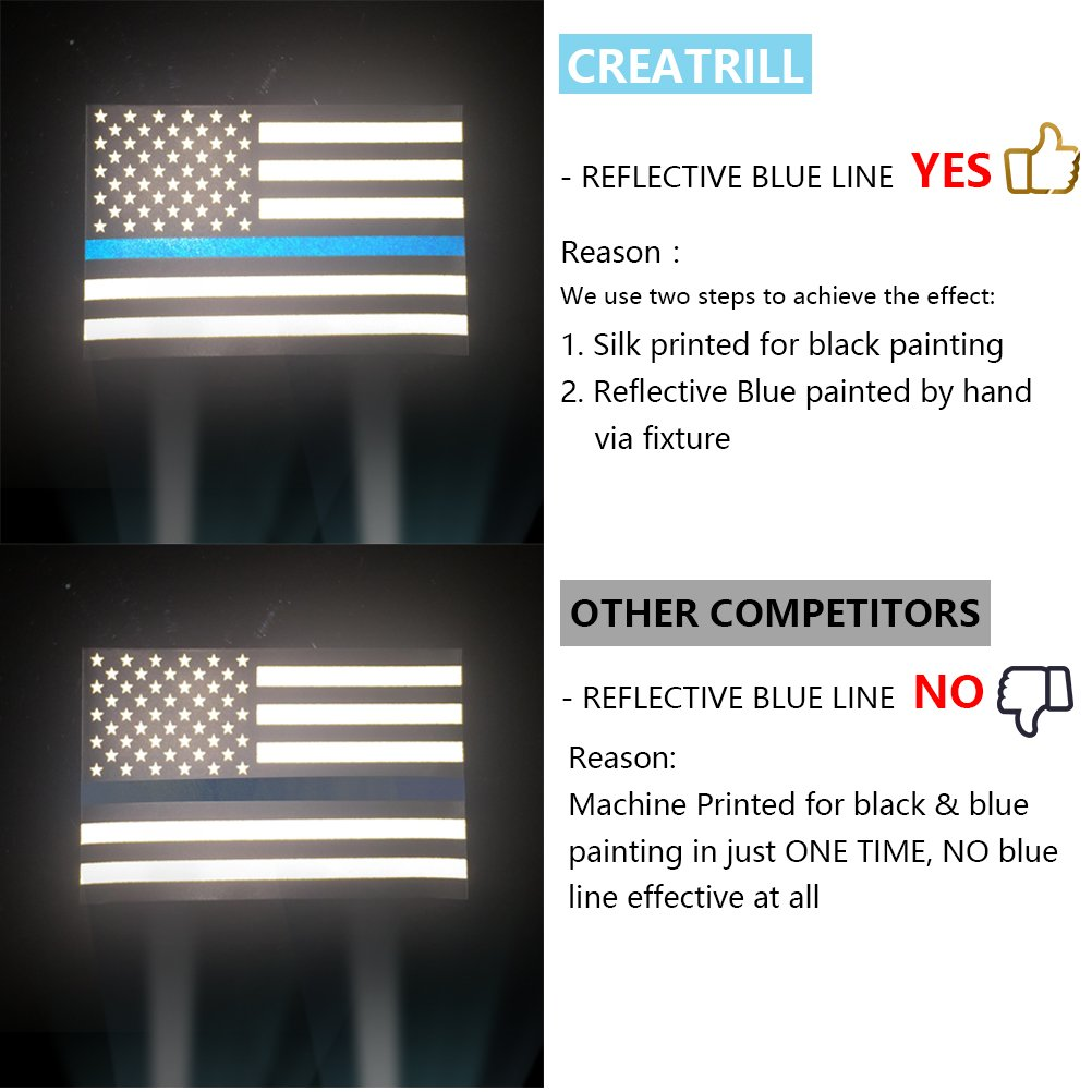 American USA Flag Vinyl Stickers Honoring Police Law Enforcement Creatrill Thin Blue Line US Flag Bundle Reflective Thin Blue line Stickers Punisher Skull Dark Night Decals Stickers