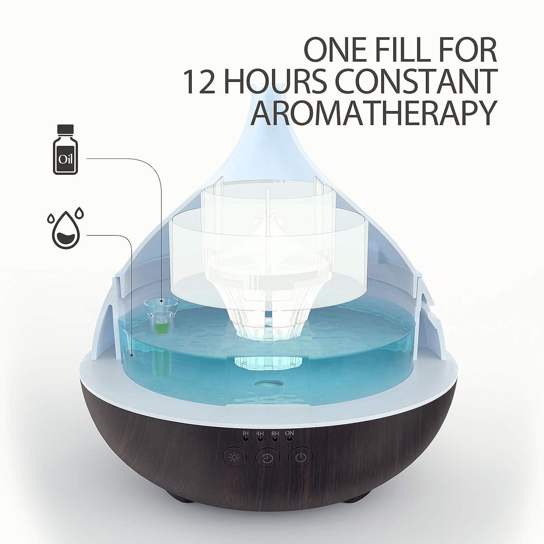 Aroma Constante Primer Difusor con Sistema de Flujo de Aceite Patentado Operaci/ón Silenciosa 12 Horas Humidificador Aromaterapia Ultras/ónico Anjou Difusor de Aceites Esenciales 500mL Amarillo
