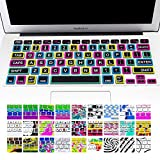Best Decal Covers For Apple Macs - Allytech Keyboard Cover Silicone Skin for MacBook Pro Review