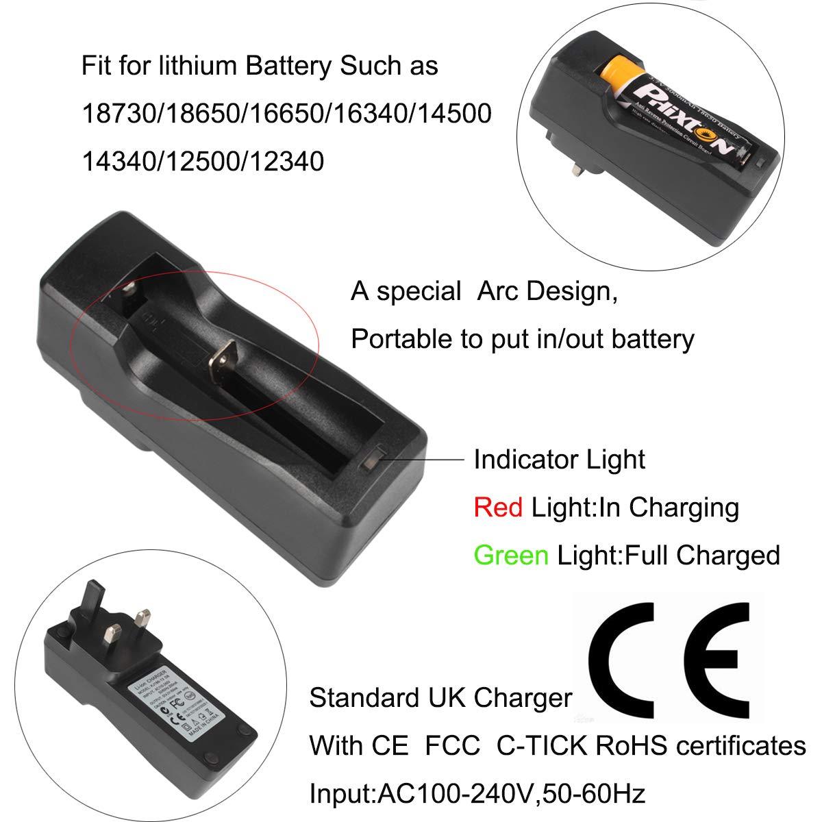 PHIXTON Linterna LED super brillante XM L2 táctica mini ...