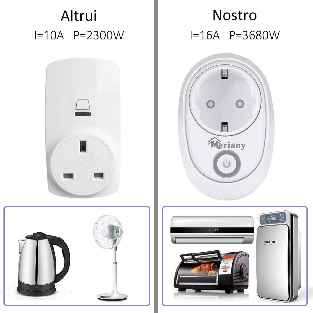 Google Home e IFTTT 2 PCS Controlla i Tuoi dispositivi da Qualsiasi Luogo Merisny Presa Intelligente WiFi Smart Plug Funziona con Home Alexa per iOS e Android