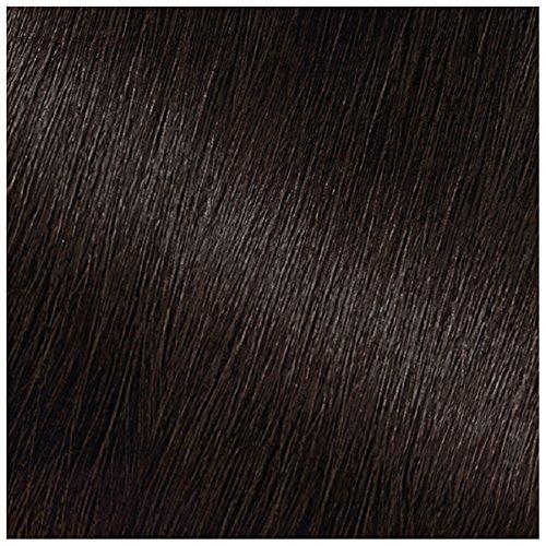 Buy the best dye for grey hair