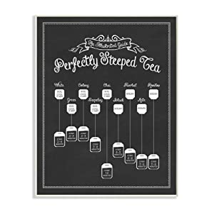 Stupell Industries Perfectly Steeped Tea Chalkboard Vintage Sign Wall Plaque, 10 x 15, Multi-Color