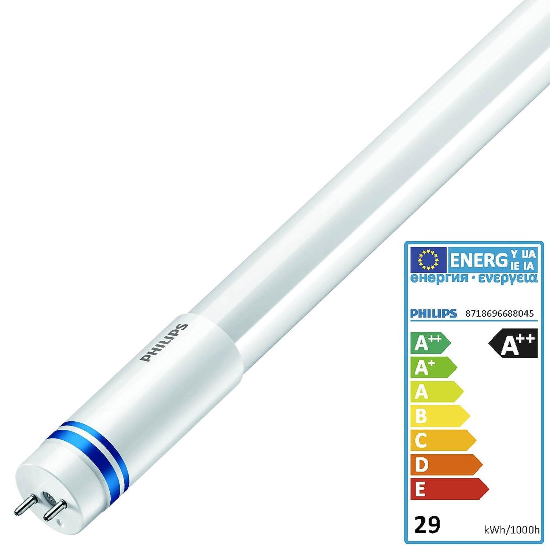 61n7phKHpoL._SL1500_ Wunderbar 58 Watt Leuchtstofflampe Lumen Dekorationen