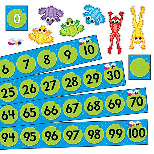 TREND enterprises, Inc. T-8211 Frog Pond Number Line 0-100 Bulletin Board Set