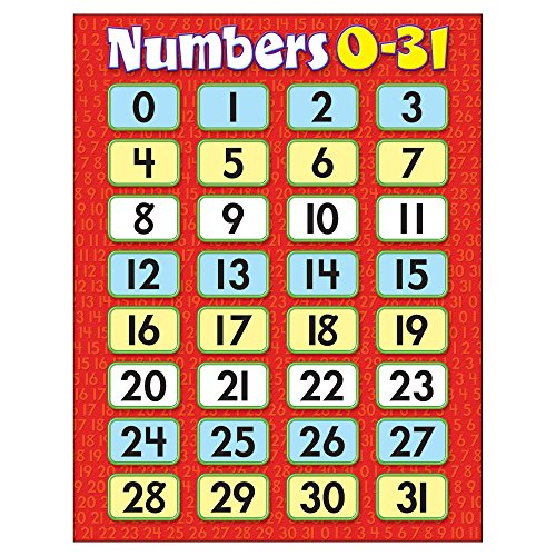 trend-enterprises-numbers-0-31-learning-chart-1-piece-17-x-22