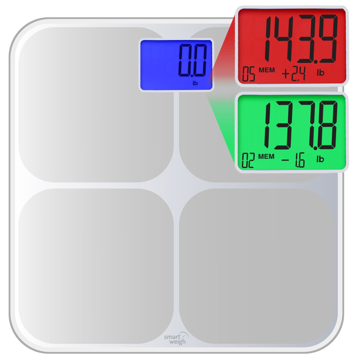 Bathroom Scale Without Memory