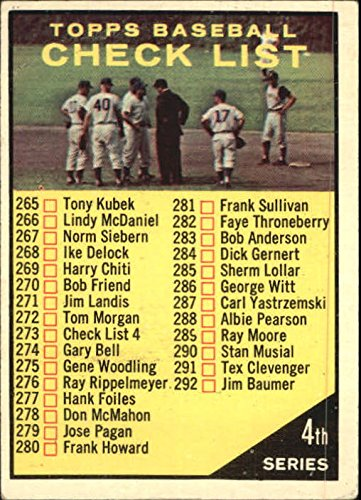 1961 Topps #273A Checklist 4 Copyright symbol adjacent to 336 Don Mincher - GOOD