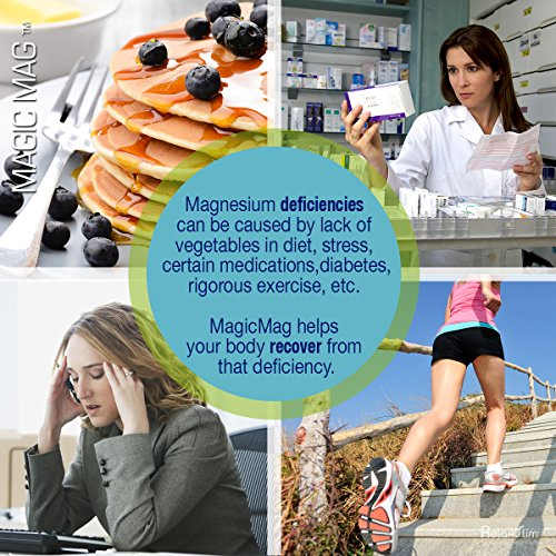 Amazon.com: RelaxSlim Anti Stress Drink - Pure Magnesium Citrate Powder with Organic Strawberry and Lime Flavor - Natural Aid to a Slow Metabolism, ...
