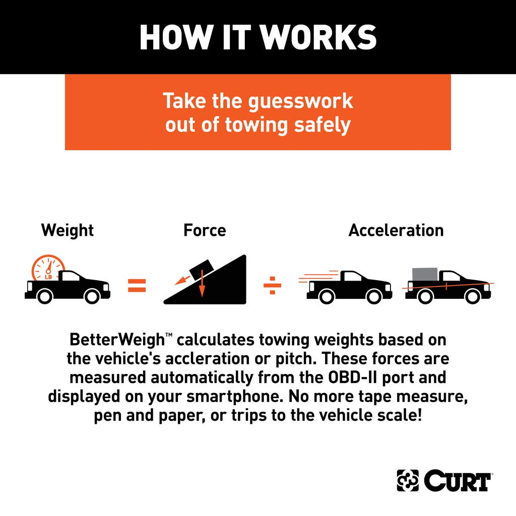 Weight Distribution Apple GCW Android Smartphones CURT 51701 BetterWeigh Mobile Towing Scale with TowSense Technology OBD-II Tongue