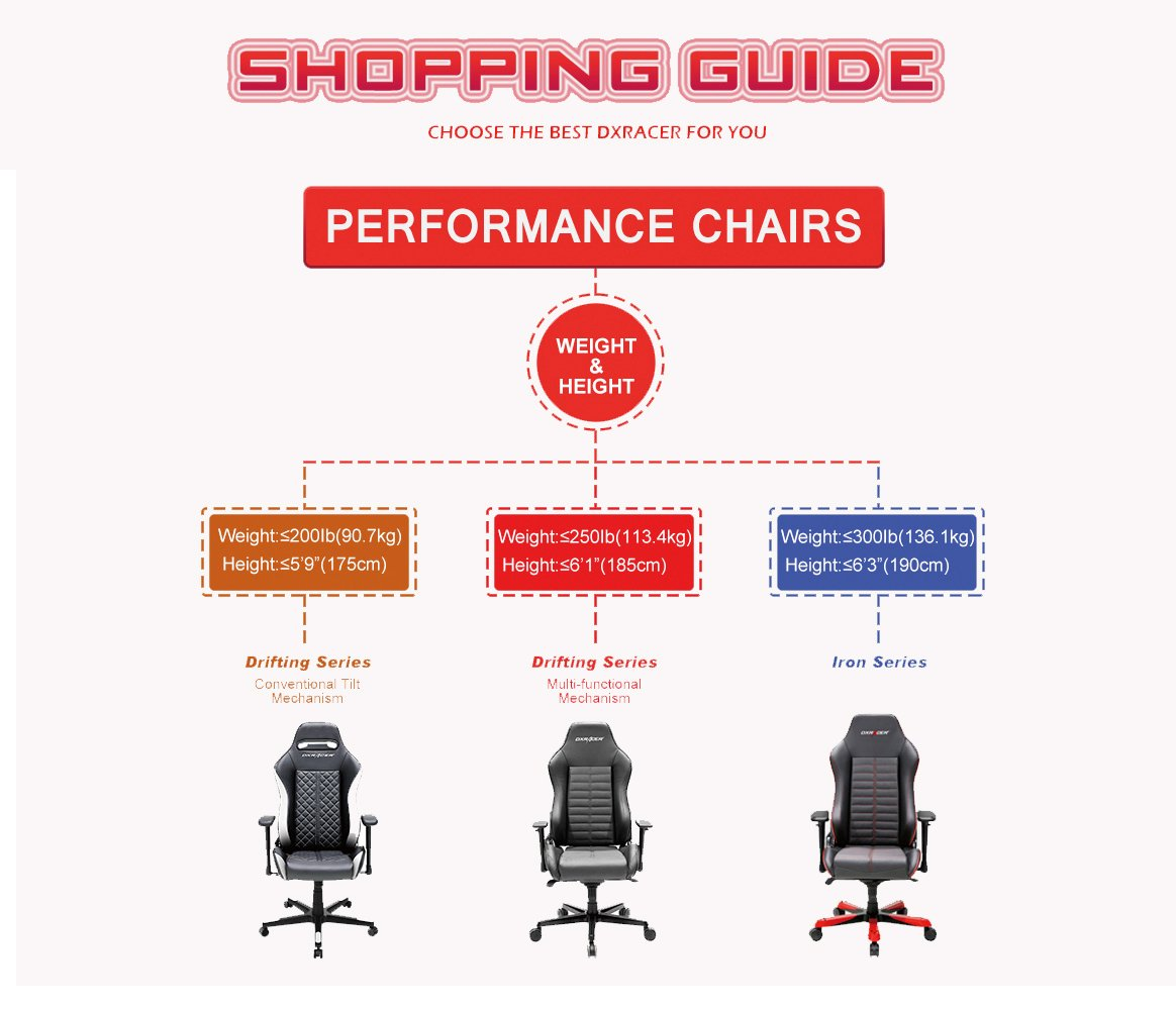 Amazon.com: DXRacer Boss Series Big and Tall Chair DOH/BF120/NC Office Chair Comfortable Chair Ergonomic Computer Chair DX Racer Desk chair (Black/Coffee): ...