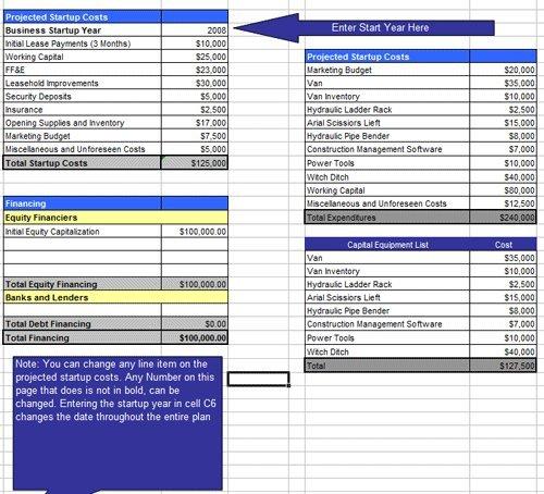 A Sample Freight Broker Business Plan Template