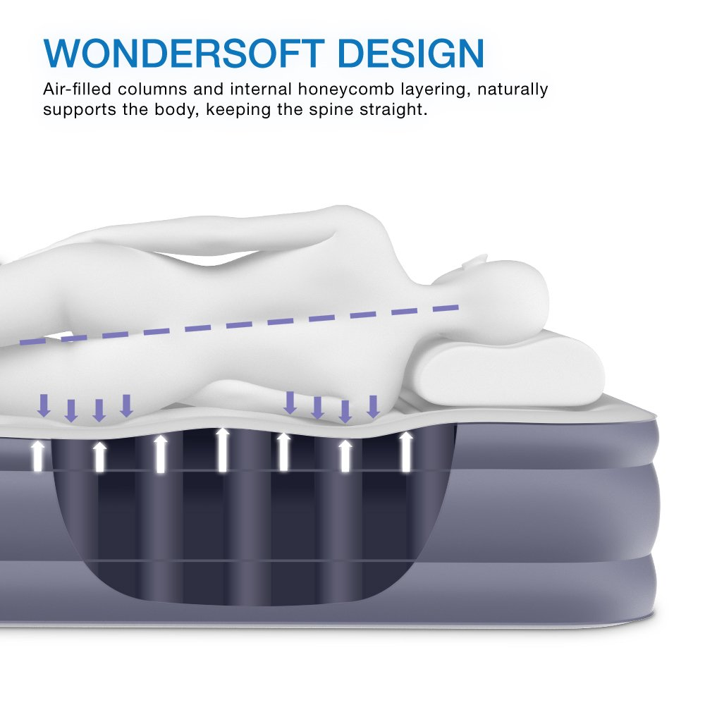 WonderSleep Air Mattress Classic Series Electric Air Pump Blow Up Raised with DreamCoil Supporting Technology Comfort Firm Inflatable Airbed + Portable Storage Bag, Setup Height 20'' - Twin (Upgrade) by WonderSleep (Image #3)