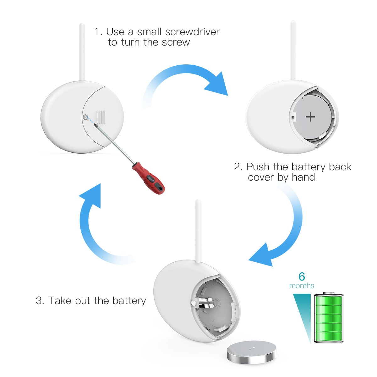 Koogeek Smart Baby Thermom/ètre Connect/é Patch Surveillance sans fil et continue sans d/éranger le b/éb/é pour les b/éb/é et adultes Blanc