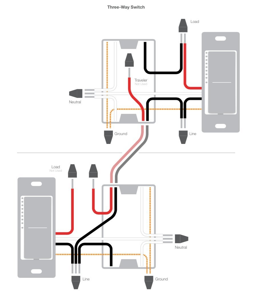 Excellent How A 3 Way Switch Works Photos - Wiring Diagram Ideas ...