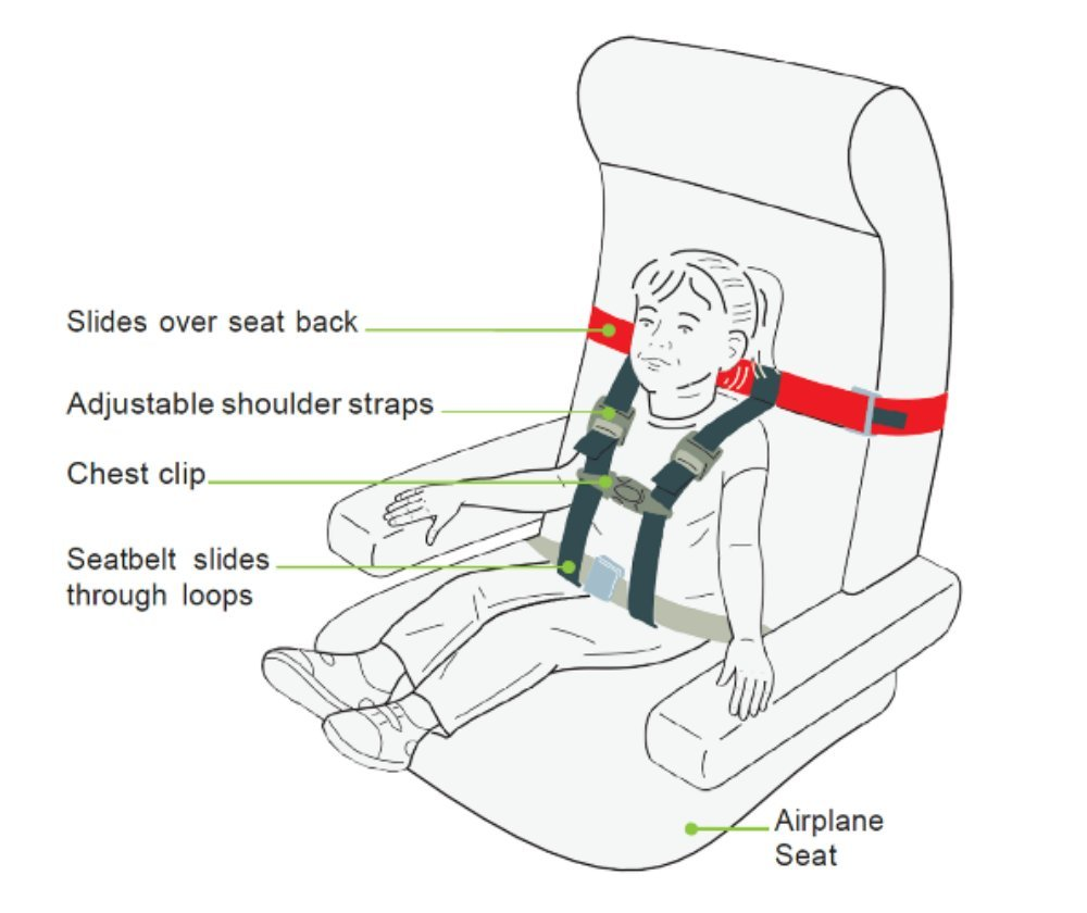 Thorium Child Safety Airplane Harness Strap Seat Belt Protector Cares for Your Toddler Complete with Comfortable Kids Travel Neck Pillow