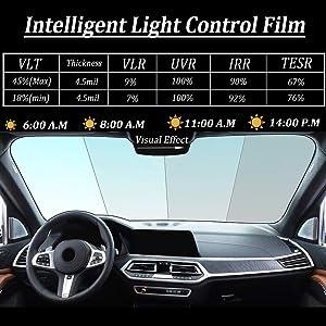 "SW Intelligent Light Control Film Photochromic Window Film Self Adhesive Solar Tint Heat Control Anti-UV for Home, Car and Buildings, VLT 18% - 45%, 8"" x 12"", A4 Sample"