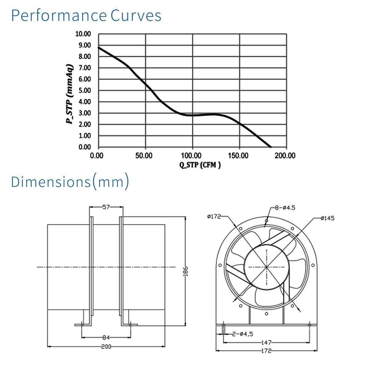 Garage Badezimmer 323m/³//h Metall Kanalventilator Abluftventilator f/ür Wachstumszelte Hon/&Guan 150mm Rohrventilator Keller MEHRWEG