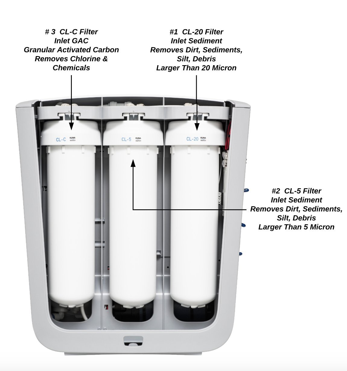 Bluewater Classic Cleone Water Filtration System, Grey
