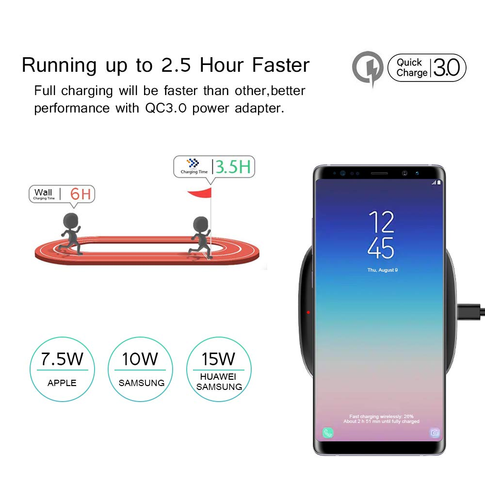Wireless Charger,Qi-Certified 15W Fast Charging Pad for LG V30/40,7.5W Compatible with iPhone X,XS Max,XR,8/8 Plus,10W Fast for Galaxy S10/S10 ...