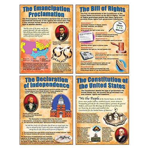 McDonald Publishing Important U.S. Documents Poster Set