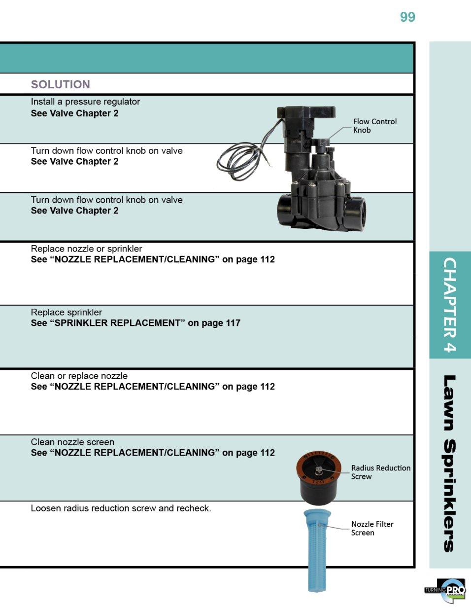 Prime Amazon Com Landscape Irrigation System Repair Manual 9780982378656 Wiring 101 Vieworaxxcnl