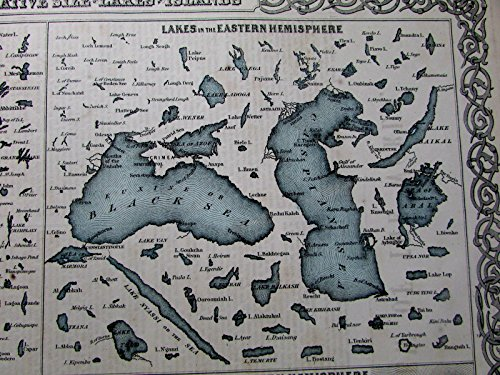 Lakes & Islands size comparison chart diagram 1864 scarce Colton map hand color