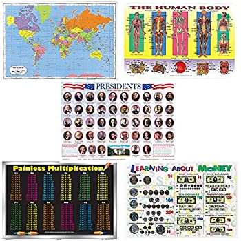 Amazon.com: Painless Learning World Map Placemat: Home & Kitchen