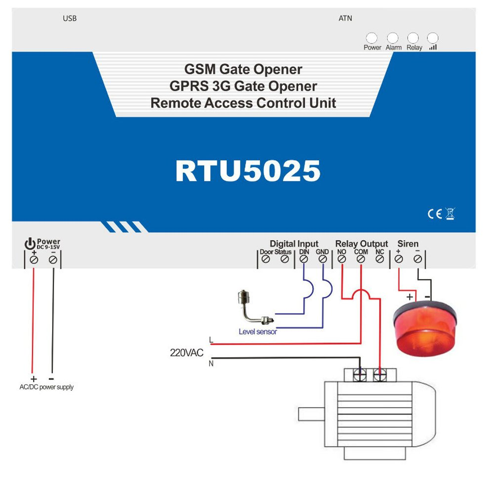 Gprs Gate Opener Remote Switch With Free Phone Call For Electric Relay Or Garage Door Machines Rtu5025 Home Improvement