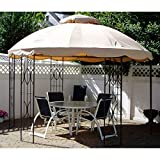 Cheap OPEN BOX Replacement Canopy Top Cover for Home Depot's 12 Ft. Round Gazebo – RipLock