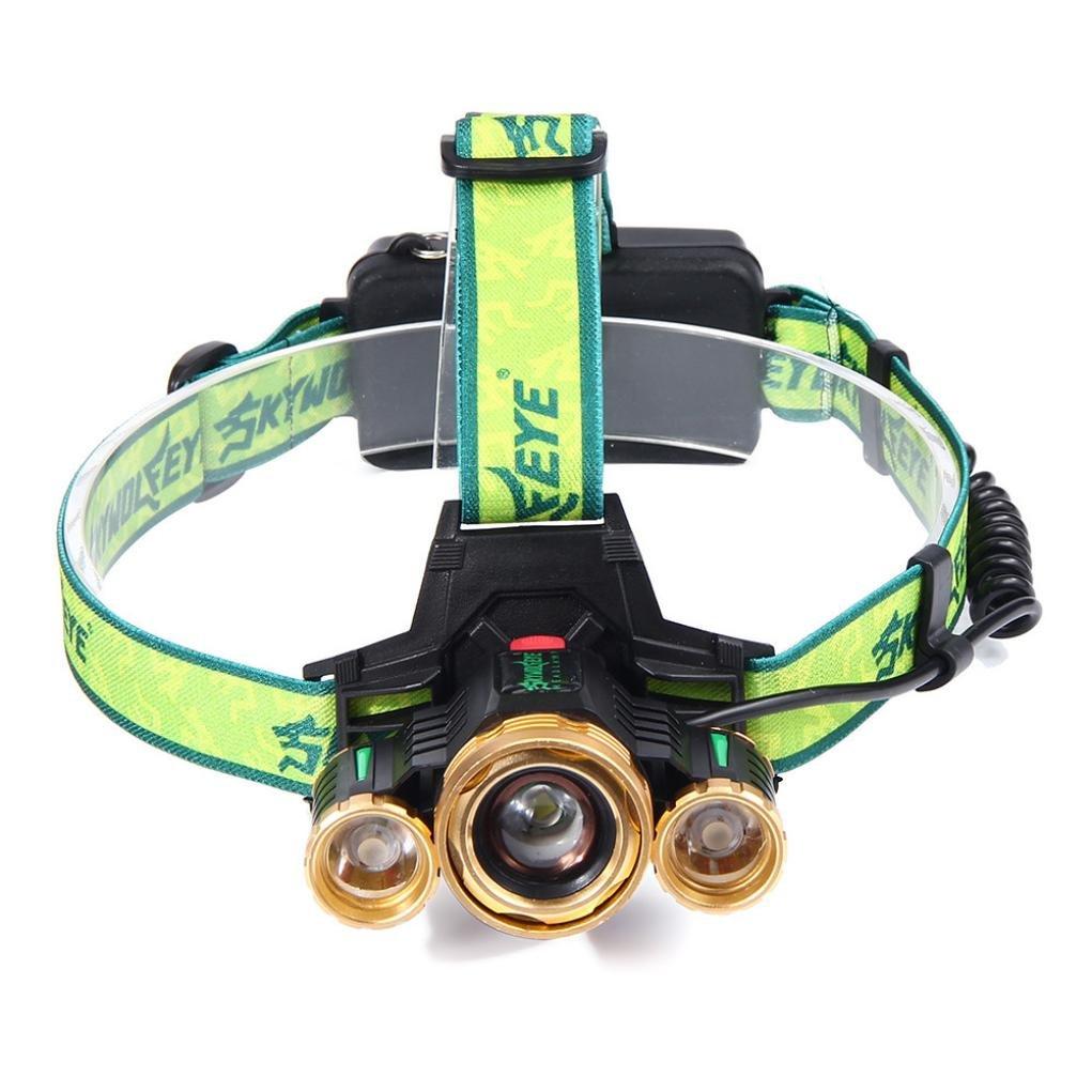 Flashlight,Pocciol 15000LM 3X XM-L T6 LED Zoom Rechargeable 18650 Headlamp Headlight Light Torch