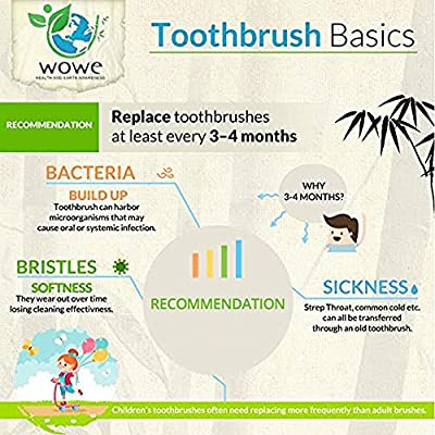 Wowe Organic Natural Bamboo Toothbrush - Charcoal Infused Individually Numbered, BPA Free Bristles, Pack of 4
