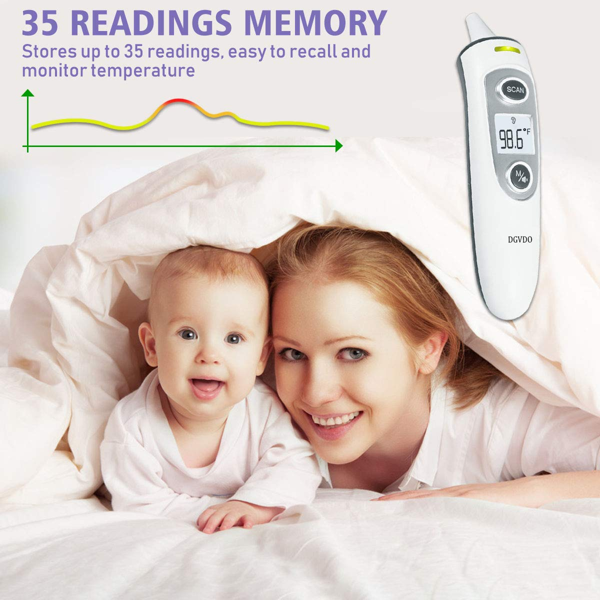 Kids and Adults Medical Forehead and Ear Thermometers for Fever Digital Infrared Non-Contact Thermometer for Baby Fever Alarm and Memory Function Instant Accurate Reading