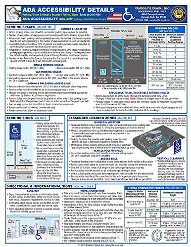ADA Accessibility Details Quick-Card: Updated based on 2010 ADA