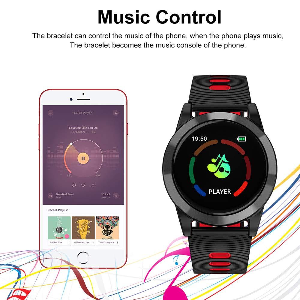 Star_wuvi - Pulsera Inteligente con Control de música para ...