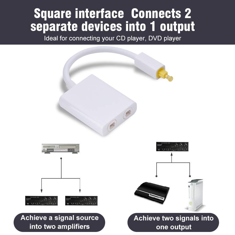 Zerone Adaptateur Audio Num/érique Splitter Audio Toslink Double Port Audio C/âble Fibre Optique Audio 1 en 2 Out Blanc