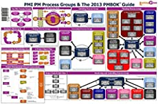 once you have passed the pmp exam pmp pmi acp itil