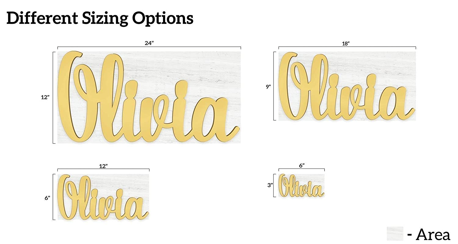 Amazon.com: Wood Name Signs. Custom Signs. Wood Signs for Home Decor ...