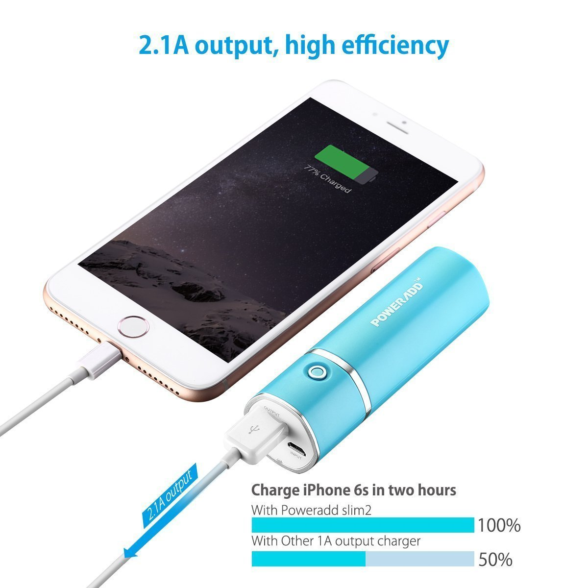 [Upgraded] Poweradd Slim 2 Most Compact 5000mAh External Battery 2.1A Ouput Portable Charger with Smart Charge for iPhones, iPad, Samsung Galaxy, HTC and More - Blue by POWERADD (Image #4)