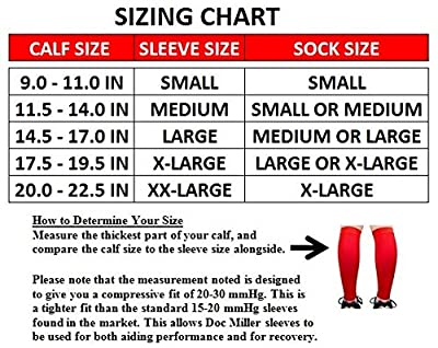 Premium Open Toe Compression Socks 1 Pair 30-40mmHg Medical Grade Support Graduated Pressure Recovery Circulation Varicose Spider Veins Airplane Maternity Stockings Doc Miller