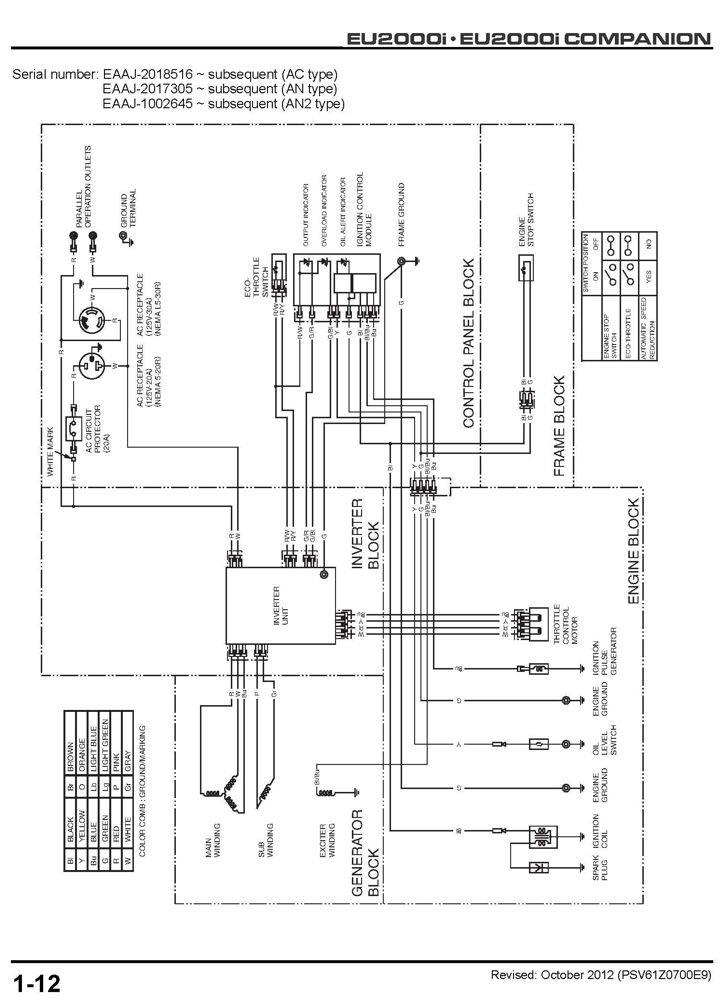 Honda EU2000 EU2000i Generator Service Repair Shop Manual: Amazon.in ...