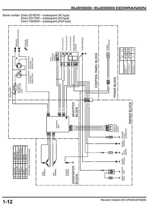 honda eu inverter 2000i manual coleman powermate 5000 wiring diagram honda generator parts diagram