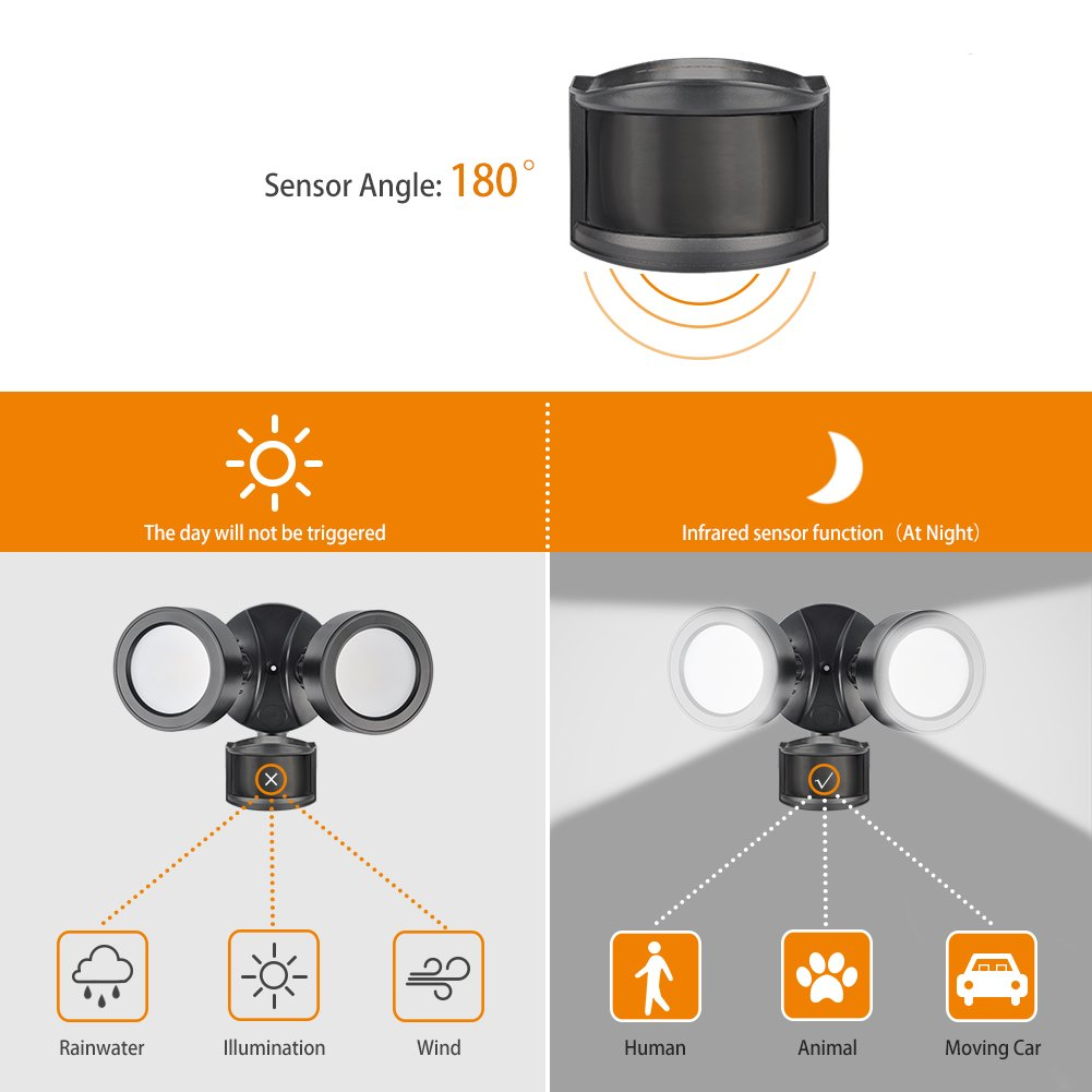 Lepower 2500lm Outdoor Motion Sensor Lights 28w Led Security Wiring A Dusk To Dawn Photocell Ip65 Waterproof 5500k Daylight Adjustable Dual Head Flood For Entryways