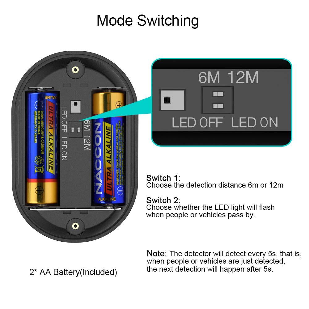 Amazon.com : ERAY Driveway Alarm Wireless DW9, Weatherproof Outdoor Motion Sensor Detector DIY Yard Garage Gate Pool Security Alert System Kit, ...